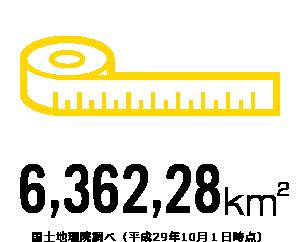 6,362,28平方キロメートル(国土地理院調べ 平成29年10月1日時点)